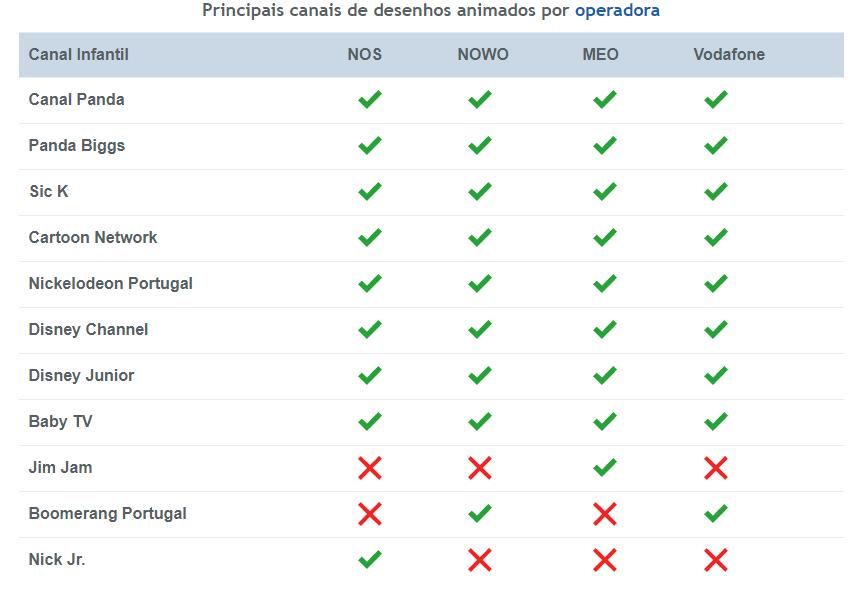Cartoons em Portugal