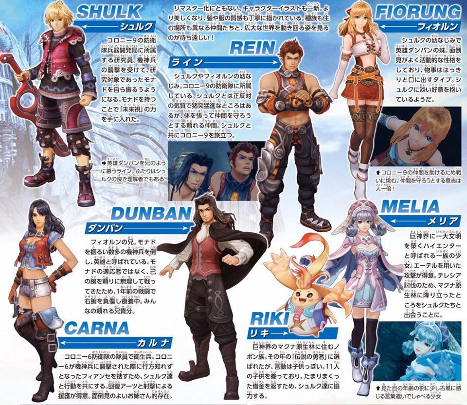 Famitsu Xenoblade Chronicles Definitive Edition