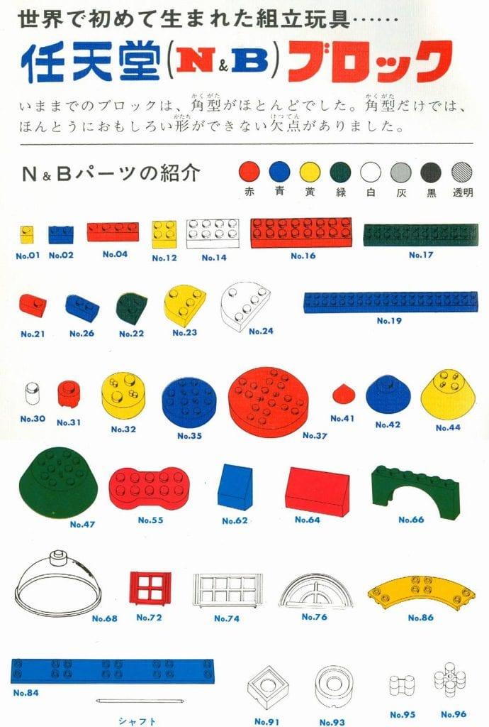 nb-block-nintendo-instruções